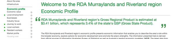 Regional Statistics Economics